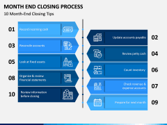 Month End Closing Process PPT Slide 5