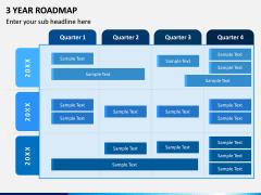 3 Year Roadmap PPT Slide 5