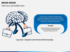 Brain Drain PPT Slide 1