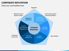 Corporate Reputation PPT Slide 3
