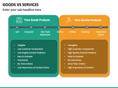 Goods Vs Services PPT Slide 2