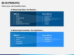 80 20 (Pareto) Principle PPT Slide 14