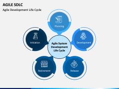 Agile SDLC PPT Slide 4