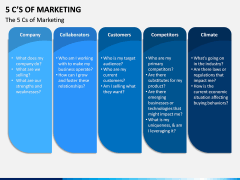 5 C's of Marketing PPT Slide 2