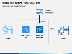 Public Key Infrastructure PPT Slide 6