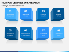 High Performance Organization PPT Slide 6
