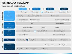 Technology Roadmap PPT Slide 3
