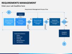Requirements Management PPT Slide 11