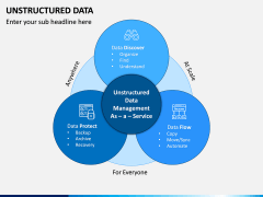 Unstructured Data PPT Slide 4