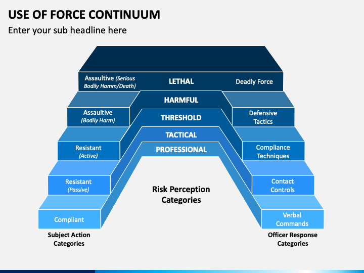 Use of Force Continuum PPT Slide 1