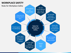 Workplace Safety PPT Slide 2