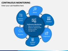 Continuous Monitoring PPT Slide 5