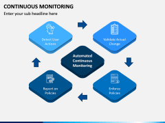 Continuous Monitoring PPT Slide 4