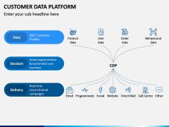 Customer Data Platform PPT Slide 7