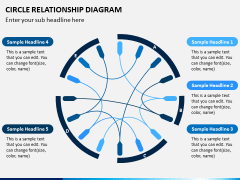 Circle Relationship Diagram PPT Slide 10