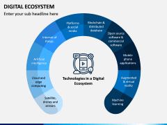 Digital Ecosystem PPT Slide 3
