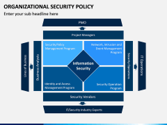 Organizational Security Policy PPT Slide 7