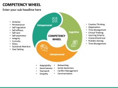Competency Wheel PPT Slide 2