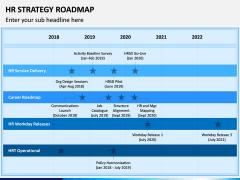 HR Strategy Roadmap PPT Slide 3