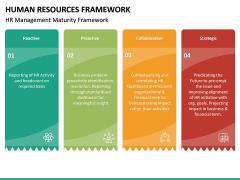 Human Resources Framework PPT Slide 23