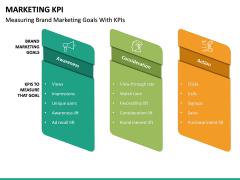Marketing KPI PPT Slide 17