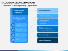 E-commerce Marketing Plan PPT Slide 6