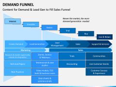 Demand Funnel PPT Slide 7