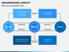 Organizational Identity PPT Slide 7