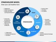 Stakeholder Wheel PPT Slide 1