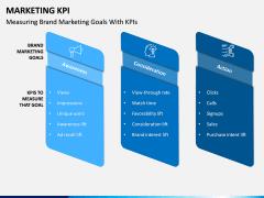 Marketing KPI PPT Slide 3