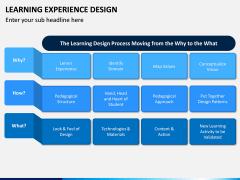Learning Experience Design PPT Slide 6