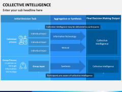 Collective Intelligence PPT Slide 9