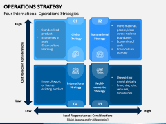 Operations Strategy PPT Slide 9