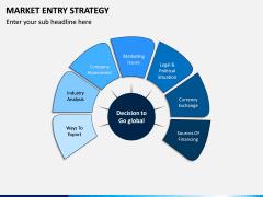 Market Entry Strategy PPT Slide 6