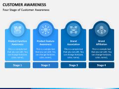 Customer Awareness PPT Slide 5