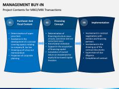 Management Buy-in PPT Slide 4