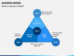 Business Model PPT Slide 1
