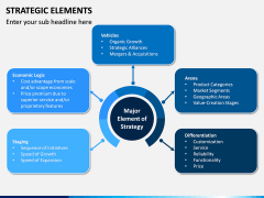 Strategic Elements PPT Slide 1