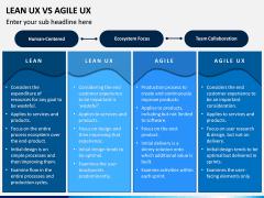 Lean UX vs Agile UX PPT Slide 2