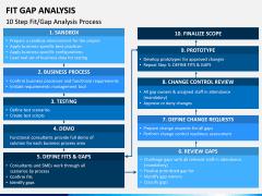 Fit Gap Analysis PPT Slide 5