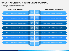 What's Working - What's Not PPT Slide 3