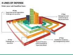 4 Lines of Defense PPT Slide 4