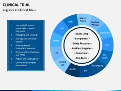 Clinical Trial PPT Slide 7