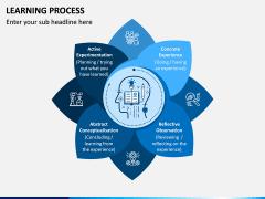 Learning Process PPT Slide 3