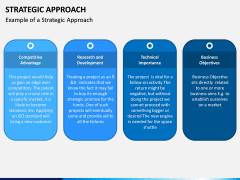Strategic Approach PPT Slide 4