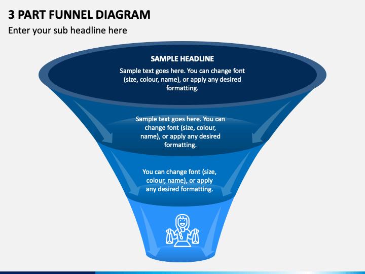 3 Part Funnel Diagram Slide 1