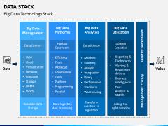 Data Stack PPT Slide 6