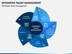 Integrated Talent Management PPT Slide 2