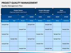 Project Quality Management PPT Slide 7