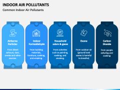 Indoor Air Pollutants PPT Slide 1